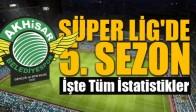 Akhisar Belediyespor Süper Lig'de 5. Sezonunda